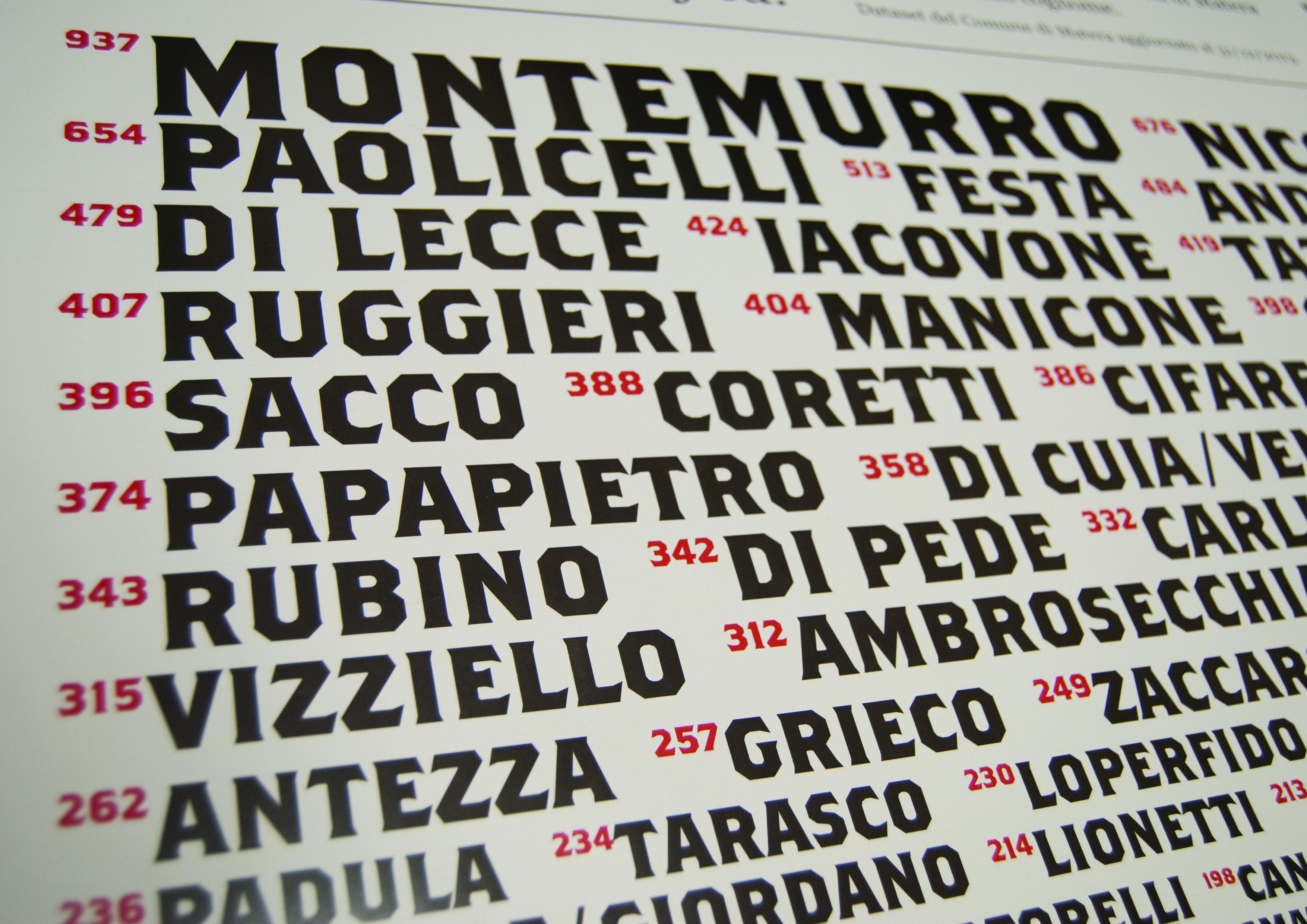Surnames of Matera