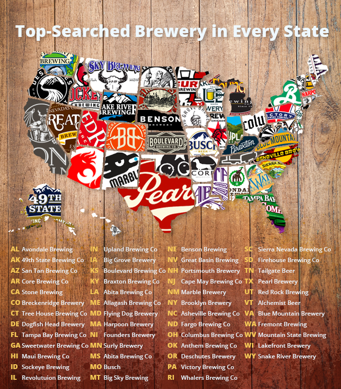 The Most Popular Beers & Breweries by State