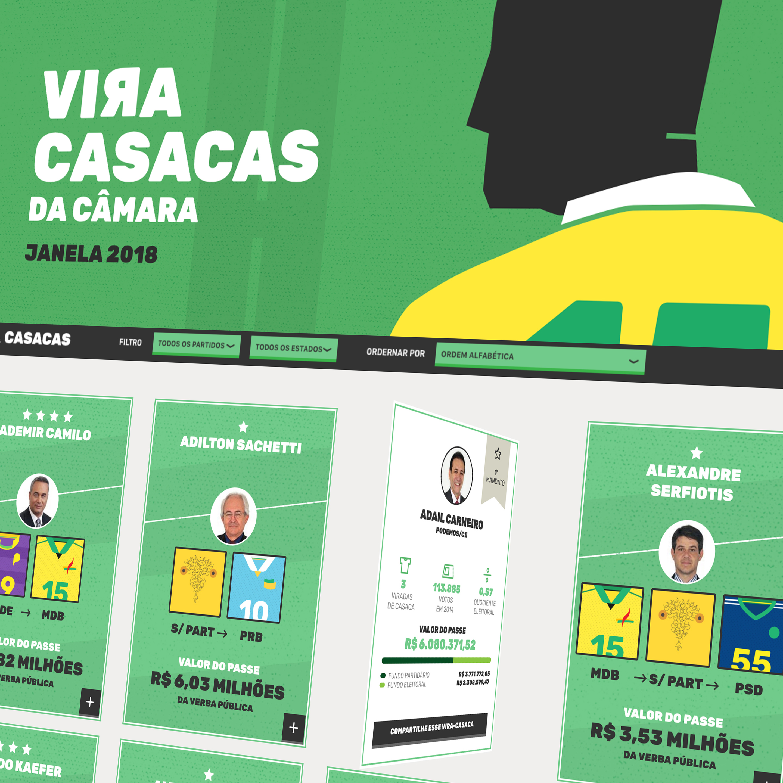 "Turncoats at the House of Representatives (""Vira-Casacas da Câmara"")"