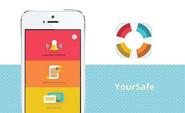 YourSafe Mobile Application Design